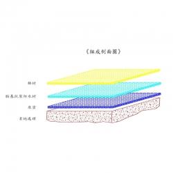 速凝型胺基抗裂防水材 (UNICRETE)